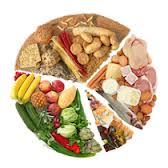 Alimentos que acidifican y los que alcalinizan el organismo