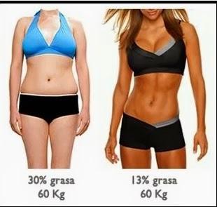 Perder peso y/o ganar músculo