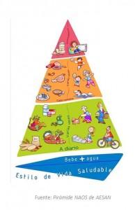 Taller sobre Alimentación y Salud: algunas conclusiones