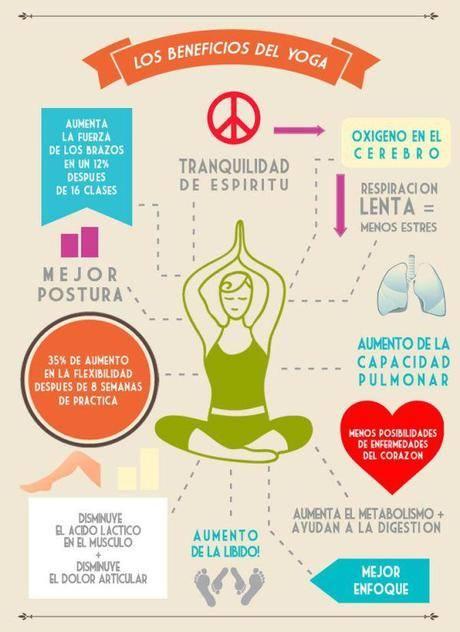 Yoga y meditación como medicina alternativa